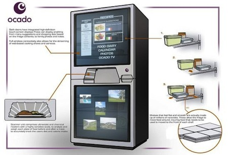 Ocado's self-cleaning fridge of the future - The lazy girl's guide to kitchen tech - food and gadget feature - handbagcom
