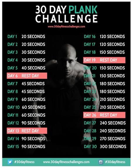 30 day plank challenge - 30 day fitness challenges - celebrity diet and fitness secrets - celebrity exercise and workout - diet and fitness news - handbag.com