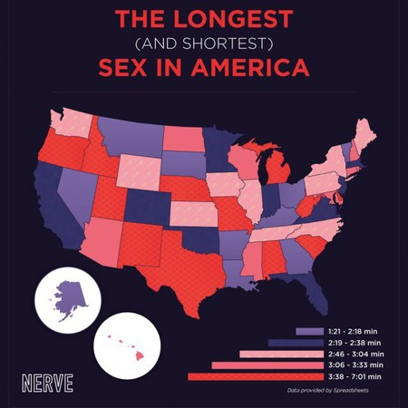 How long sex really lasts across America - Spreadsheets app shows truth about sex - sex questions - life questions - sex advice - handbag.com