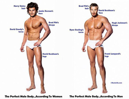 The perfect ideal male body - celebrity men's bodies - according to women or men - handbag.com